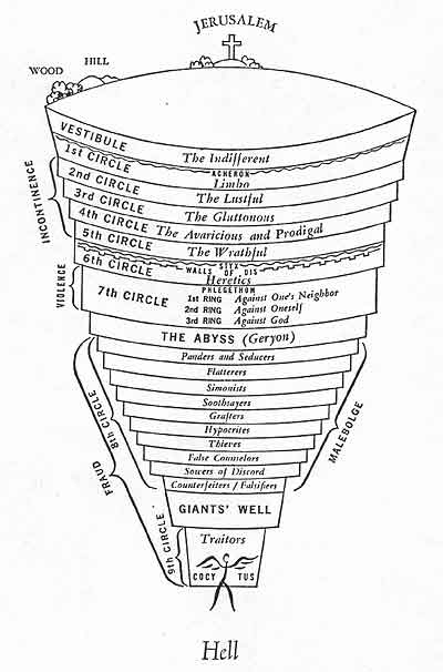 A Video Game Rant Dante S Inferno Read Between The Lines